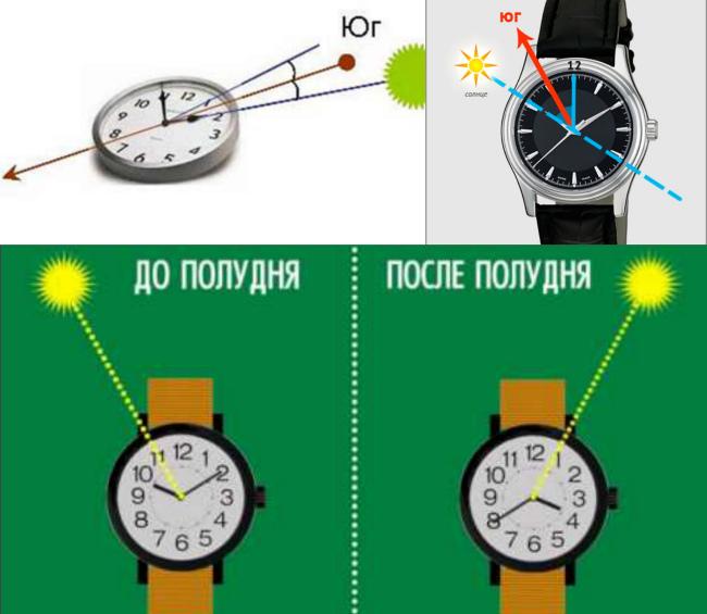 Механические часы для ориентирования