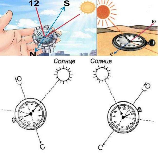 Как ориентироваться по солнцу и часам