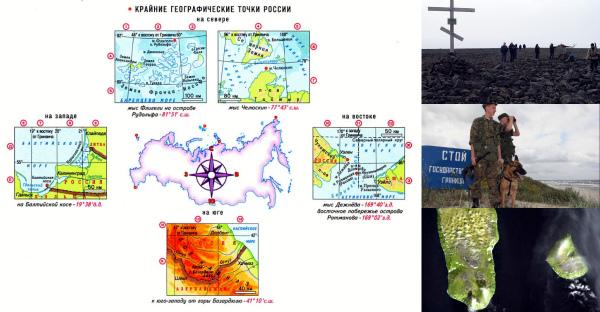 Самые северные острова России